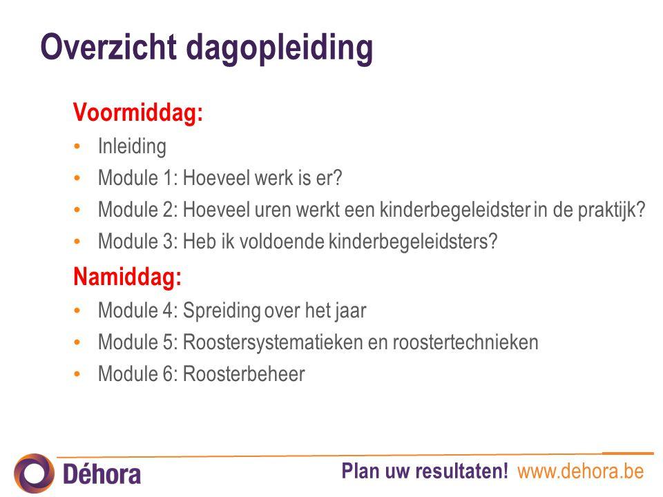Plan uw resultaten! www.dehora.be Overzicht dagopleiding Voormiddag: Inleiding Module 1: Hoeveel werk is er? Module 2: Hoeveel uren werkt een kinderbe