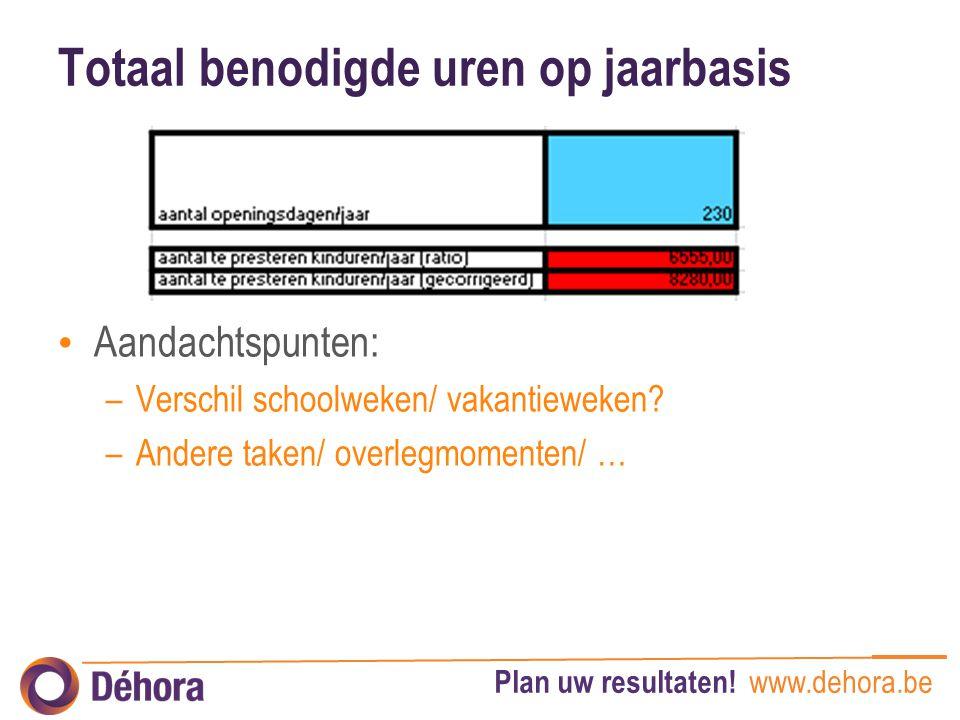 Plan uw resultaten! www.dehora.be Totaal benodigde uren op jaarbasis Aandachtspunten: –Verschil schoolweken/ vakantieweken? –Andere taken/ overlegmome