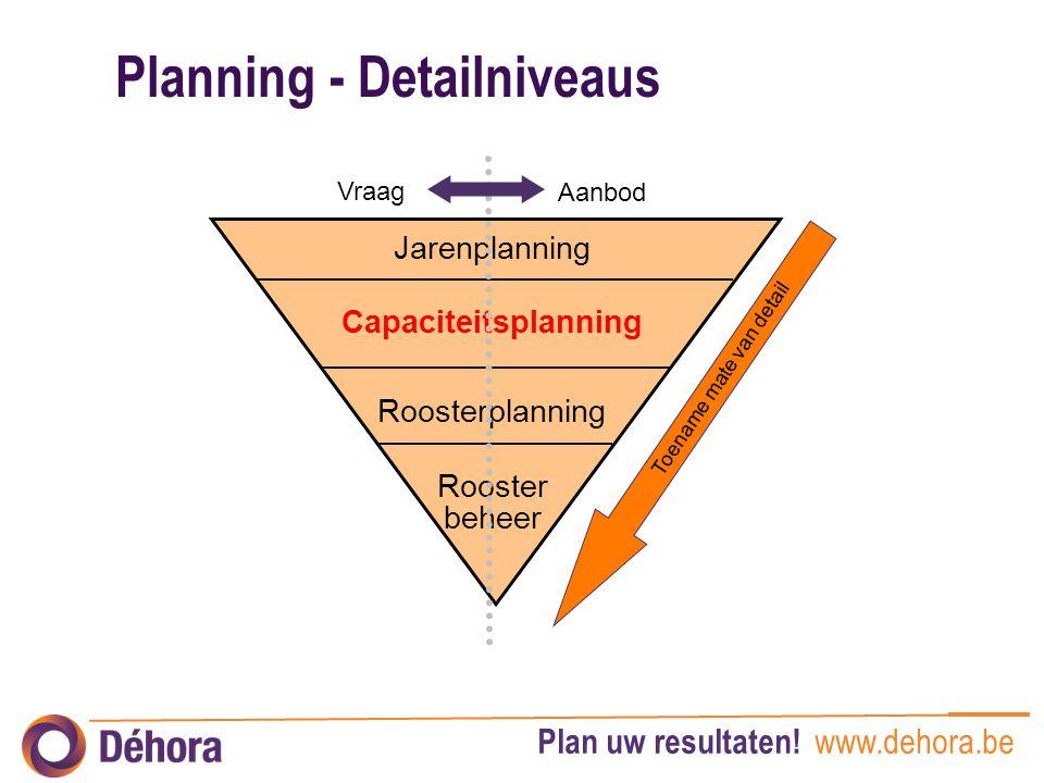 Plan uw resultaten! www.dehora.be Planning - Detailniveaus Jarenplanning Capaciteitsplanning Roosterplanning Rooster beheer Toename mate van detail Vr