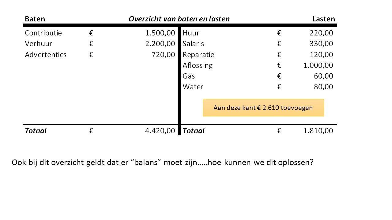 """Ook bij dit overzicht geldt dat er """"balans"""" moet zijn…..hoe kunnen we dit oplossen? Aan deze kant € 2.610 toevoegen"""