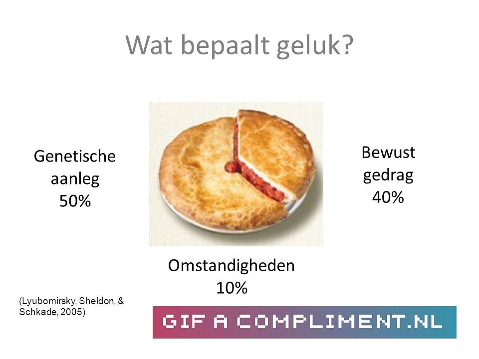 Wat bepaalt geluk? Bewust gedrag 40% Genetische aanleg 50% Omstandigheden 10% (Lyubomirsky, Sheldon, & Schkade, 2005)