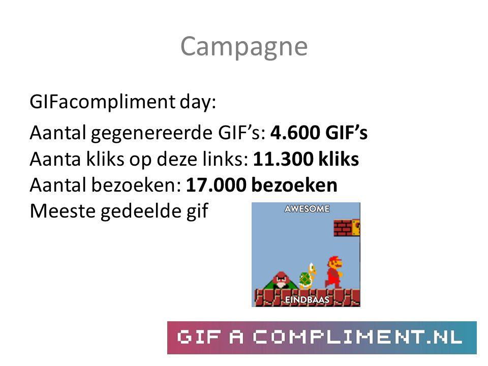 Campagne GIFacompliment day: Aantal gegenereerde GIF's: 4.600 GIF's Aanta kliks op deze links: 11.300 kliks Aantal bezoeken: 17.000 bezoeken Meeste ge