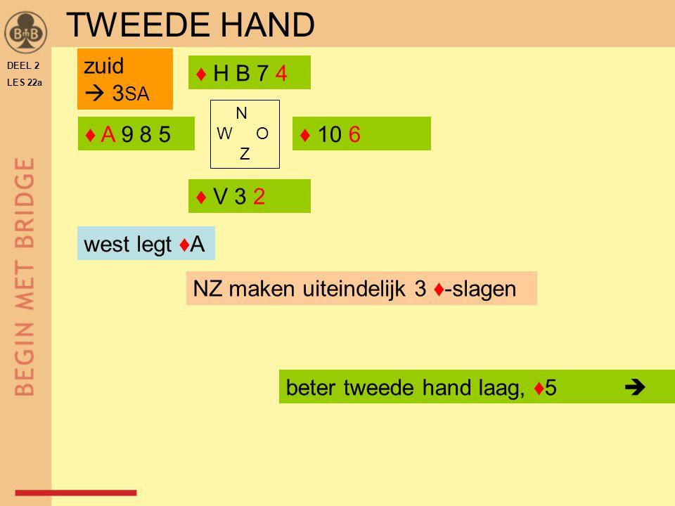 DEEL 2 LES 22a west legt ♦A NZ maken uiteindelijk 3 ♦-slagen beter tweede hand laag, ♦5  TWEEDE HAND ♦ H B 7 4 N W O Z ♦ A 9 8 5♦ 10 6 ♦ V 3 2 zuid 