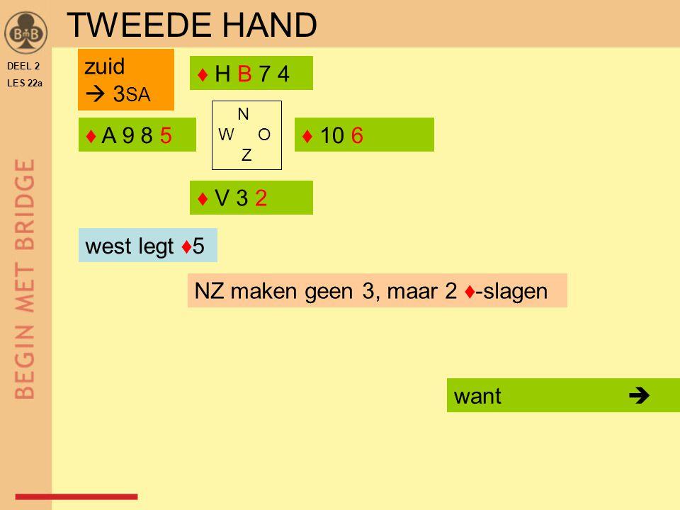 DEEL 2 LES 22a west legt ♦5 want  NZ maken geen 3, maar 2 ♦-slagen TWEEDE HAND ♦ H B 7 4 N W O Z ♦ A 9 8 5♦ 10 6 ♦ V 3 2 zuid  3 SA