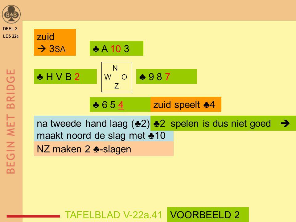 DEEL 2 LES 22a ♣ H V B 2 ♣ A 10 3 ♣ 9 8 7 na tweede hand laag (♣2) maakt noord de slag met ♣10 N W O Z ♣ 6 5 4 zuid speelt ♣4 NZ maken 2 ♣-slagen ♣2 s