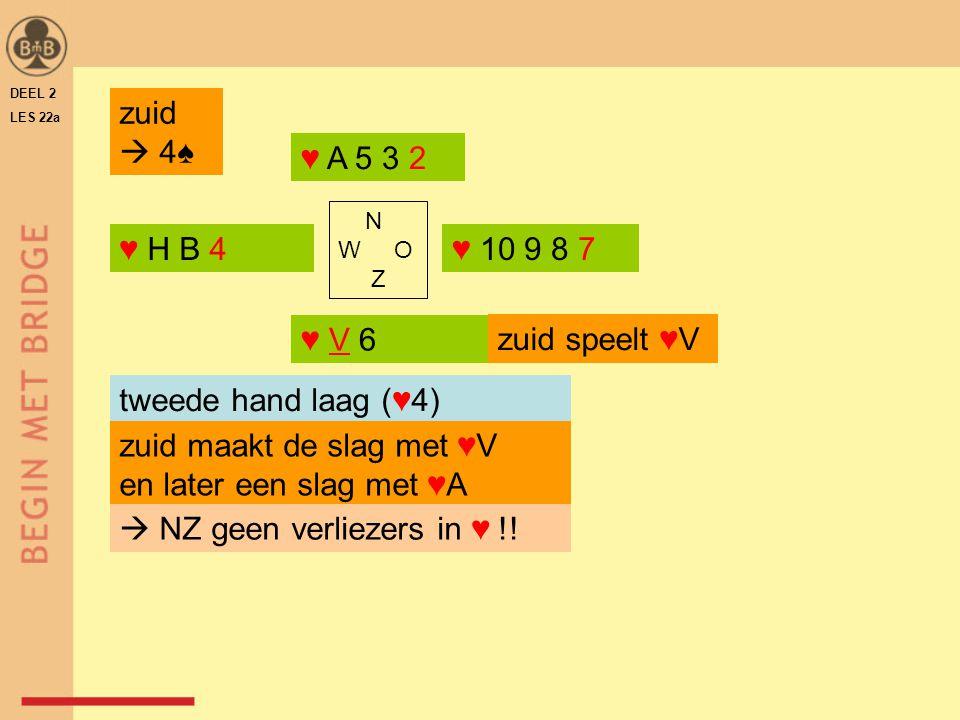 DEEL 2 LES 22a ♥ H B 4 ♥ A 5 3 2 ♥ 10 9 8 7 N W O Z ♥ V 6 tweede hand laag (♥4) zuid maakt de slag met ♥V en later een slag met ♥A  NZ geen verliezer