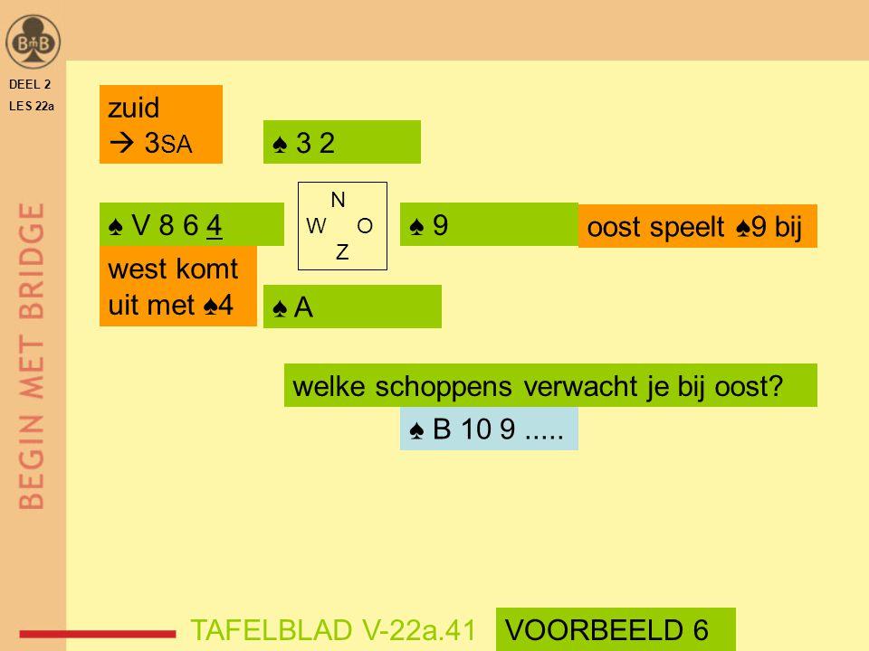 DEEL 2 LES 22a ♠ V 8 6 4♠ 9♠ 9 ♠ A♠ A ♠ 3 2 N W O Z ♠ B 10 9..... welke schoppens verwacht je bij oost? zuid  3 SA west komt uit met ♠4 VOORBEELD 6 o