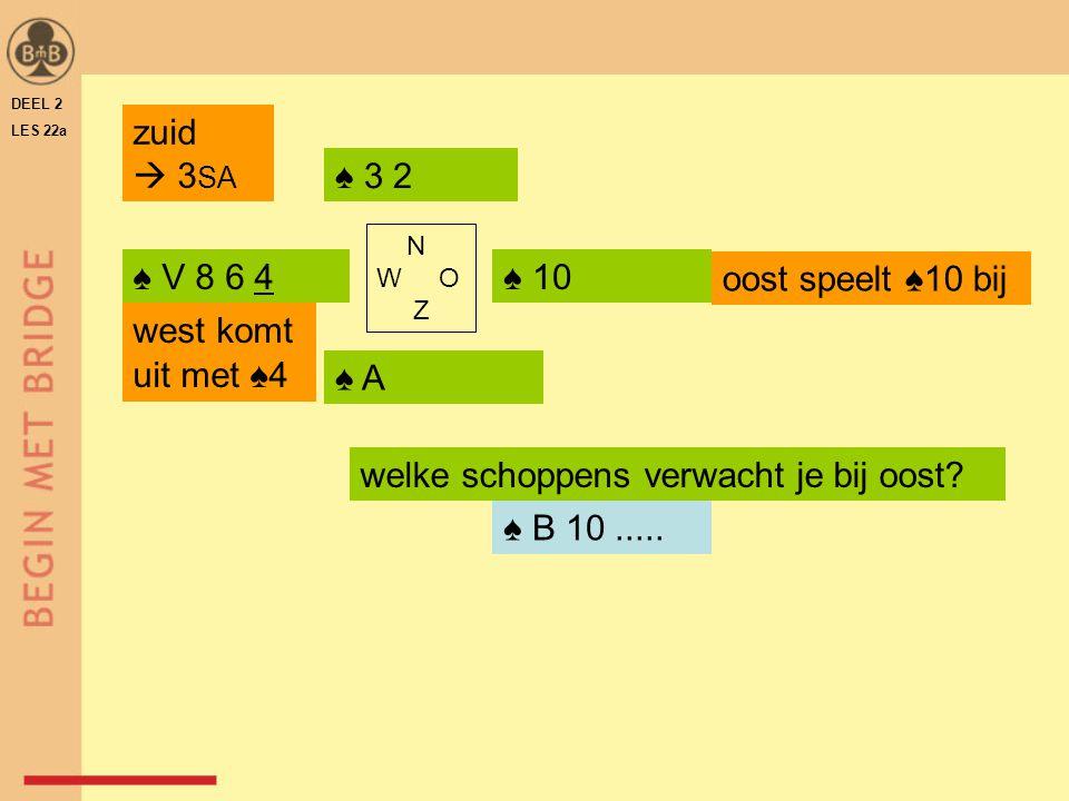 DEEL 2 LES 22a ♠ V 8 6 4♠ 10 ♠ A♠ A ♠ 3 2 N W O Z ♠ B 10..... welke schoppens verwacht je bij oost? zuid  3 SA west komt uit met ♠4 oost speelt ♠10 b