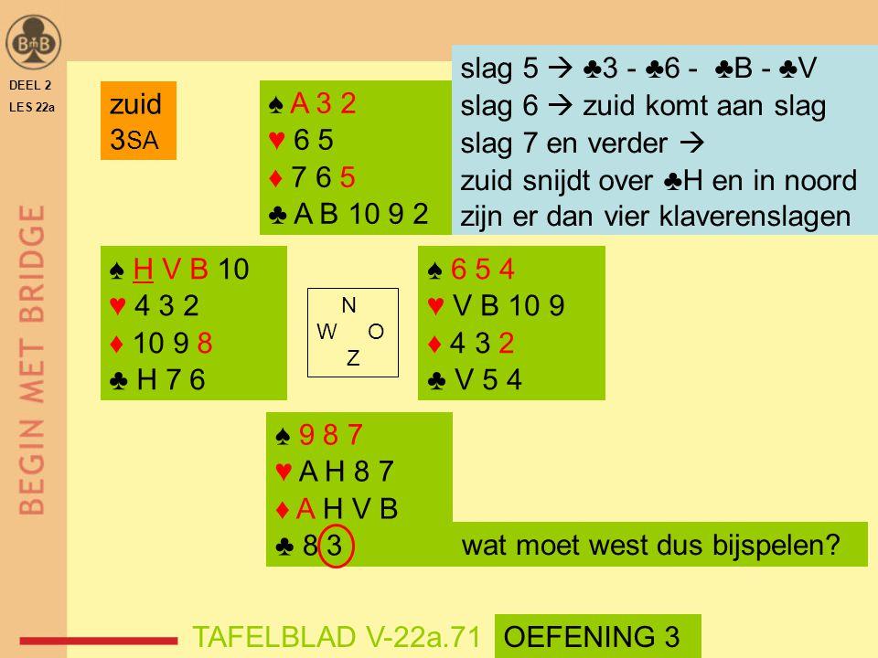 DEEL 2 LES 22a ♠ 6 5 4 ♥ V B 10 9 ♦ 4 3 2 ♣ V 5 4 N W O Z ♠ A 3 2 ♥ 6 5 ♦ 7 6 5 ♣ A B 10 9 2 ♠ H V B 10 ♥ 4 3 2 ♦ 10 9 8 ♣ H 7 6 ♠ 9 8 7 ♥ A H 8 7 ♦ A
