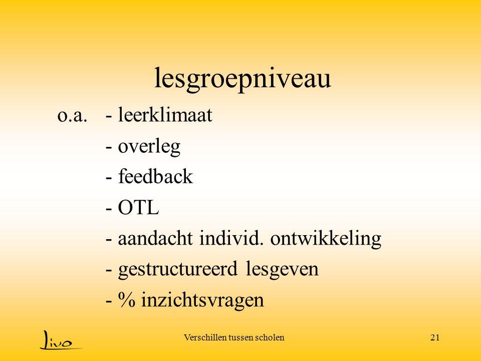 Verschillen tussen scholen21 lesgroepniveau o.a.- leerklimaat - overleg - feedback - OTL - aandacht individ. ontwikkeling - gestructureerd lesgeven -