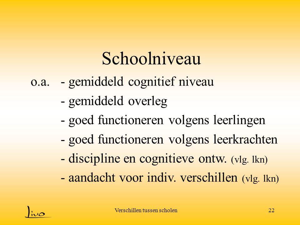 Verschillen tussen scholen22 Schoolniveau o.a.- gemiddeld cognitief niveau - gemiddeld overleg - goed functioneren volgens leerlingen - goed functione