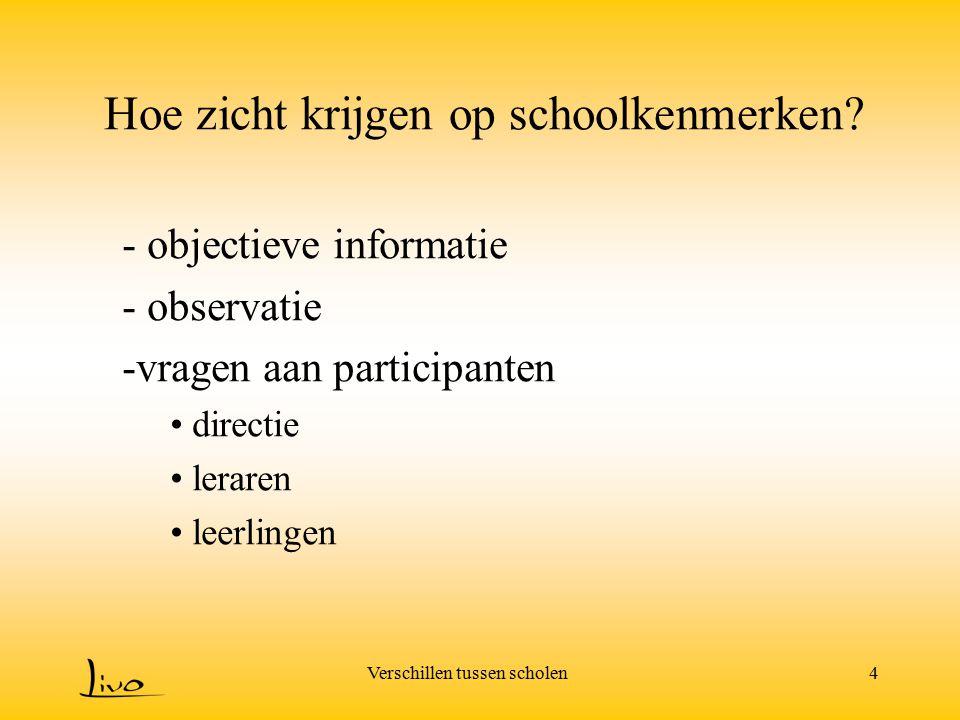 Verschillen tussen scholen4 Hoe zicht krijgen op schoolkenmerken? - objectieve informatie - observatie -vragen aan participanten directie leraren leer