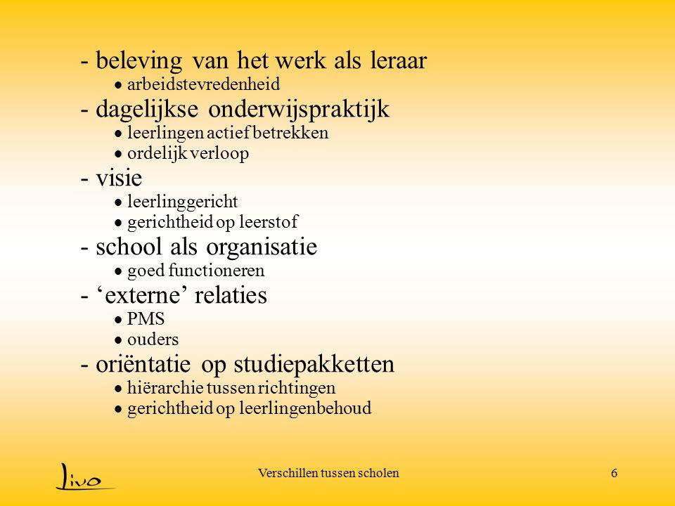 Verschillen tussen scholen17 Effectiviteit m.b.t.wat.