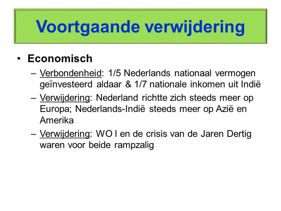 Voortgaande verwijdering Economisch –Verbondenheid: 1/5 Nederlands nationaal vermogen geïnvesteerd aldaar & 1/7 nationale inkomen uit Indië –Verwijder
