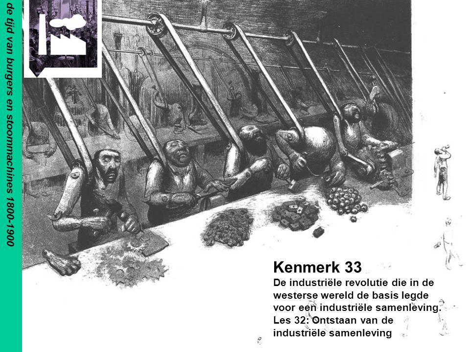 Van water naar stoom Principe stoommachine al paar duizend jaar oud.