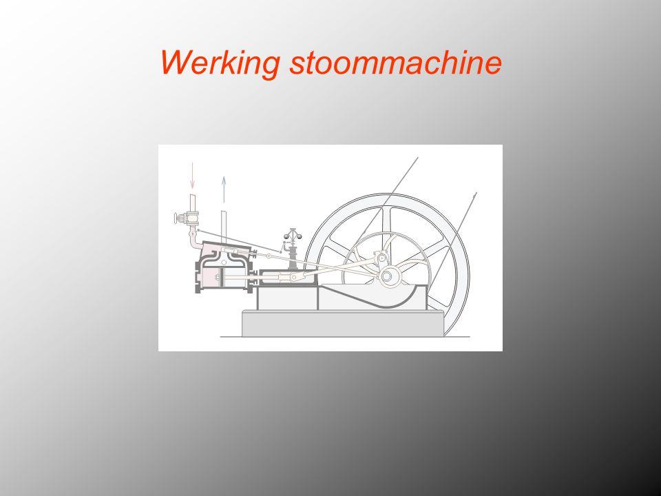 Werking stoommachine