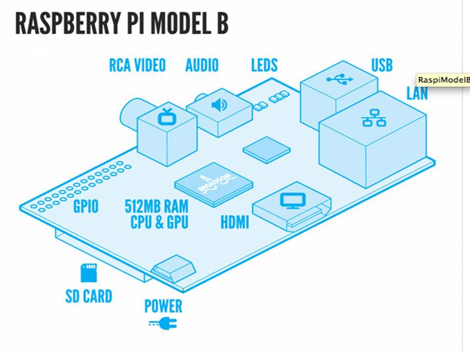 Raspberry-Pi7