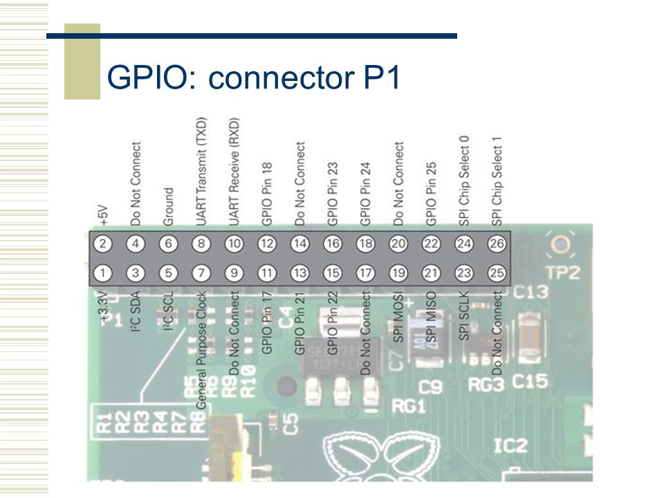 Raspberry-Pi9 GPIO: connector P1