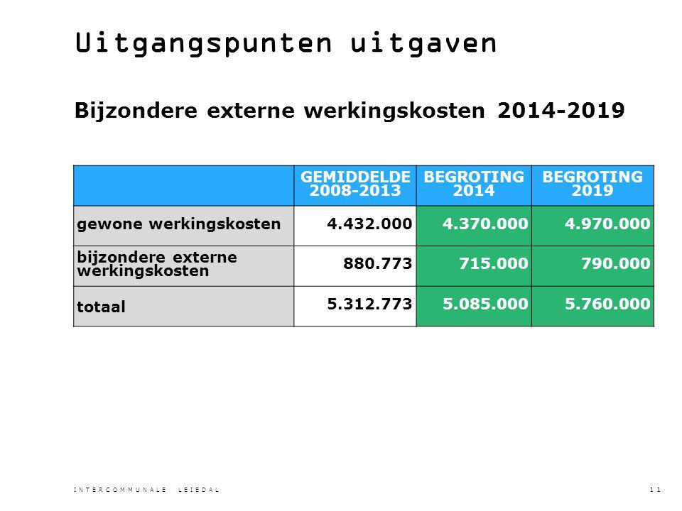 Uitgangspunten uitgaven Bijzondere externe werkingskosten 2014-2019 GEMIDDELDE 2008-2013 BEGROTING 2014 BEGROTING 2019 gewone werkingskosten4.432.0004.370.0004.970.000 bijzondere externe werkingskosten 880.773715.000790.000 totaal 5.312.7735.085.0005.760.000 INTERCOMMUNALE LEIEDAL 11