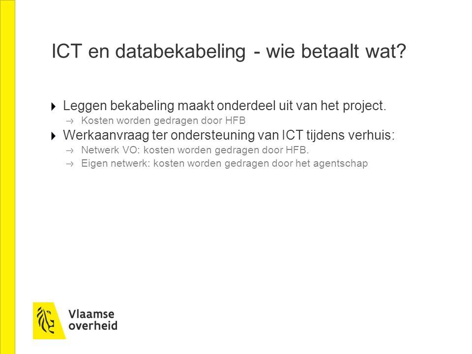 ICT en databekabeling - wie betaalt wat? Leggen bekabeling maakt onderdeel uit van het project. Kosten worden gedragen door HFB Werkaanvraag ter onder