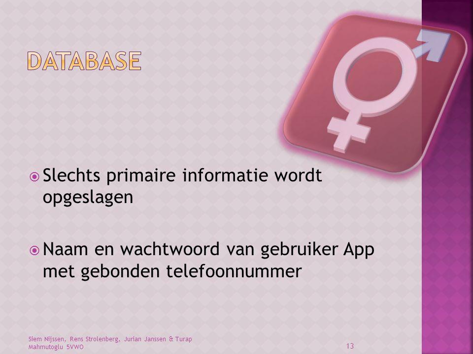 Siem Nijssen, Rens Strolenberg, Jurian Janssen & Turap Mahmutoglu 5VWO 13  Slechts primaire informatie wordt opgeslagen  Naam en wachtwoord van gebruiker App met gebonden telefoonnummer