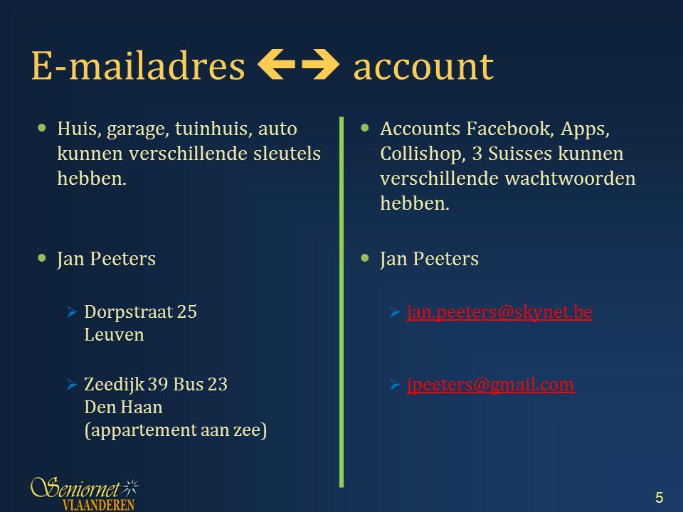 E-mailadres  account Huis, garage, tuinhuis, auto kunnen verschillende sleutels hebben. Jan Peeters  Dorpstraat 25 Leuven  Zeedijk 39 Bus 23 Den H