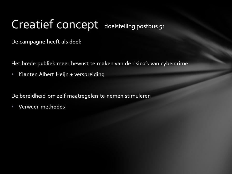 De campagne heeft als doel: Het brede publiek meer bewust te maken van de risico's van cybercrime Klanten Albert Heijn + verspreiding De bereidheid om zelf maatregelen te nemen stimuleren Verweer methodes Creatief concept doelstelling postbus 51