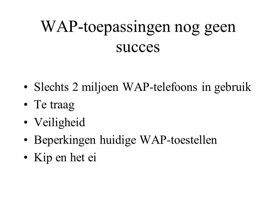 WAP-toepassingen nog geen succes Slechts 2 miljoen WAP-telefoons in gebruik Te traag Veiligheid Beperkingen huidige WAP-toestellen Kip en het ei