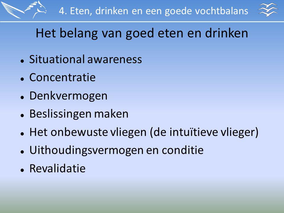 Het belang van goed eten en drinken Situational awareness Concentratie Denkvermogen Beslissingen maken Het onbewuste vliegen (de intuïtieve vlieger) U