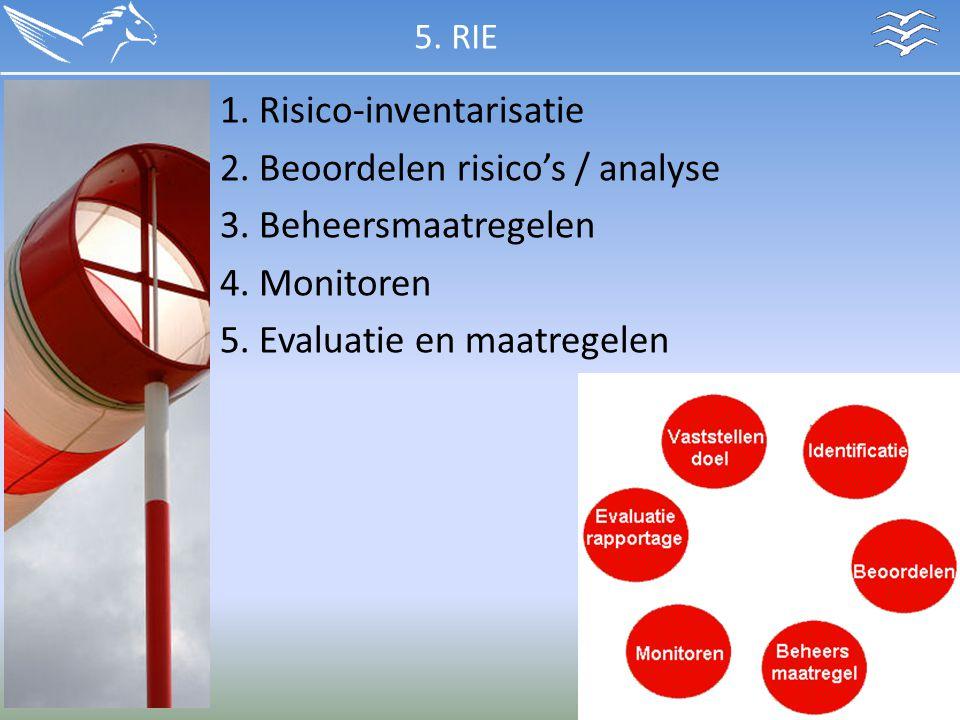 1. Risico-inventarisatie 2. Beoordelen risico's / analyse 3. Beheersmaatregelen 4. Monitoren 5. Evaluatie en maatregelen 5. RIE
