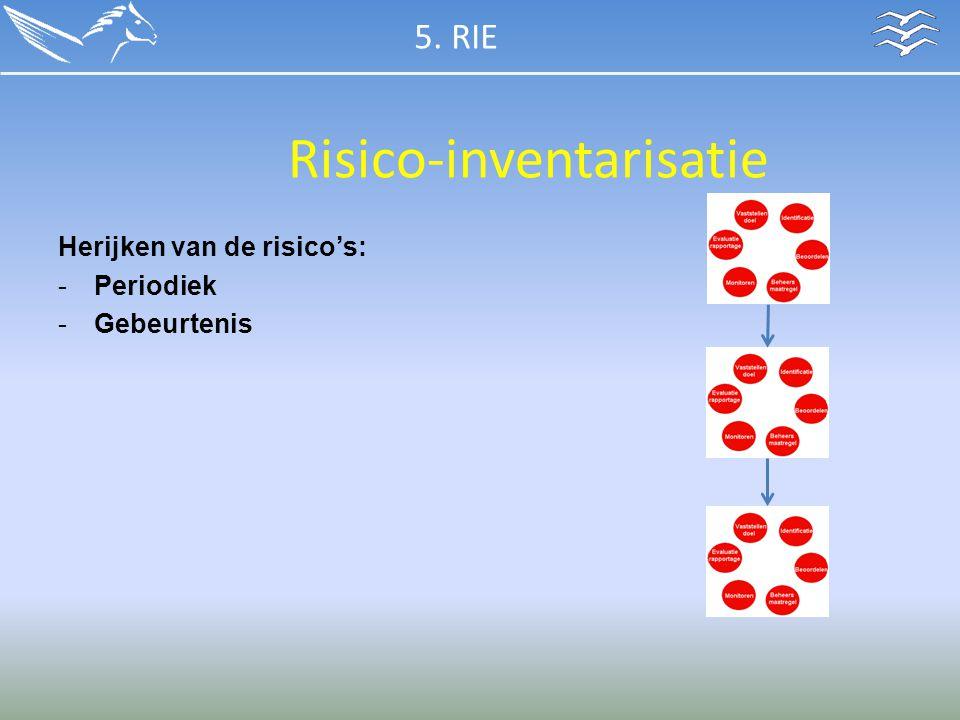 Risico-inventarisatie Herijken van de risico's: -Periodiek -Gebeurtenis 5. RIE