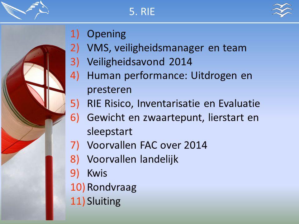 1)Opening 2)VMS, veiligheidsmanager en team 3)Veiligheidsavond 2014 4)Human performance: Uitdrogen en presteren 5)RIE Risico, Inventarisatie en Evalua