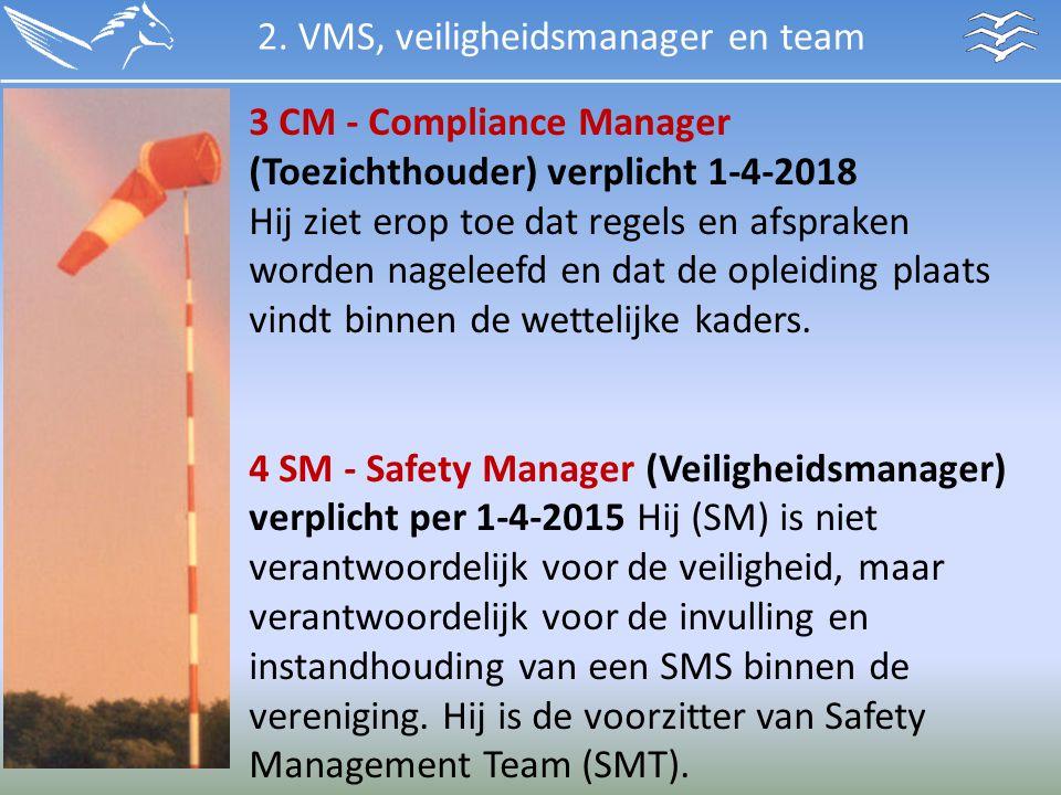 3 CM - Compliance Manager (Toezichthouder) verplicht 1-4-2018 Hij ziet erop toe dat regels en afspraken worden nageleefd en dat de opleiding plaats vi