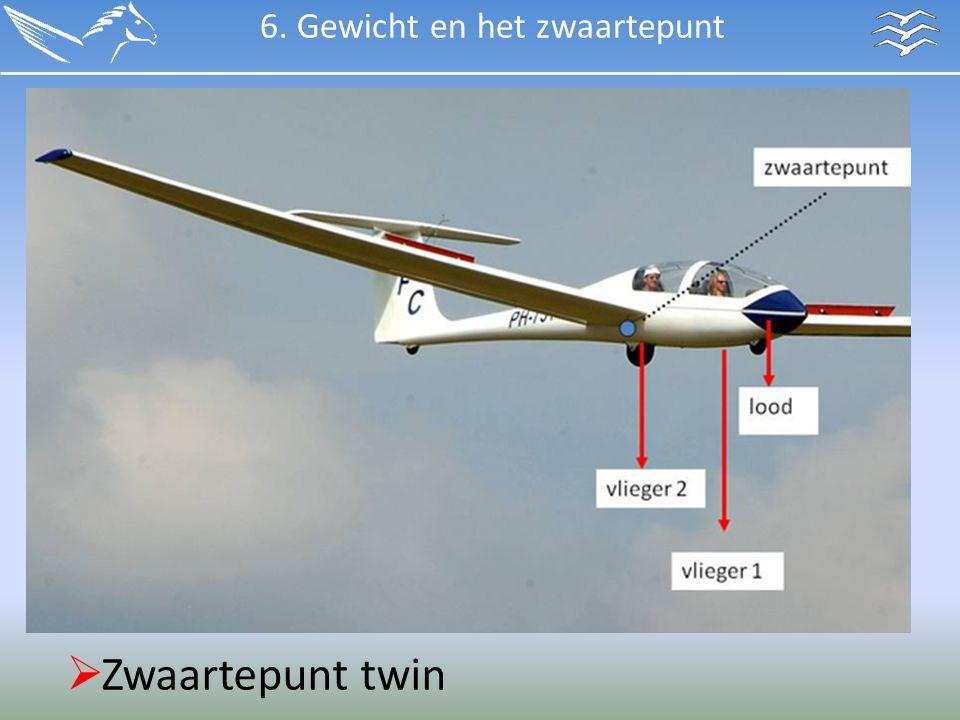  Zwaartepunt twin 6. Gewicht en het zwaartepunt