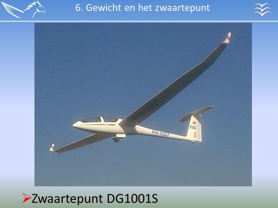 Zwaartepunt DG1001S 6. Gewicht en het zwaartepunt