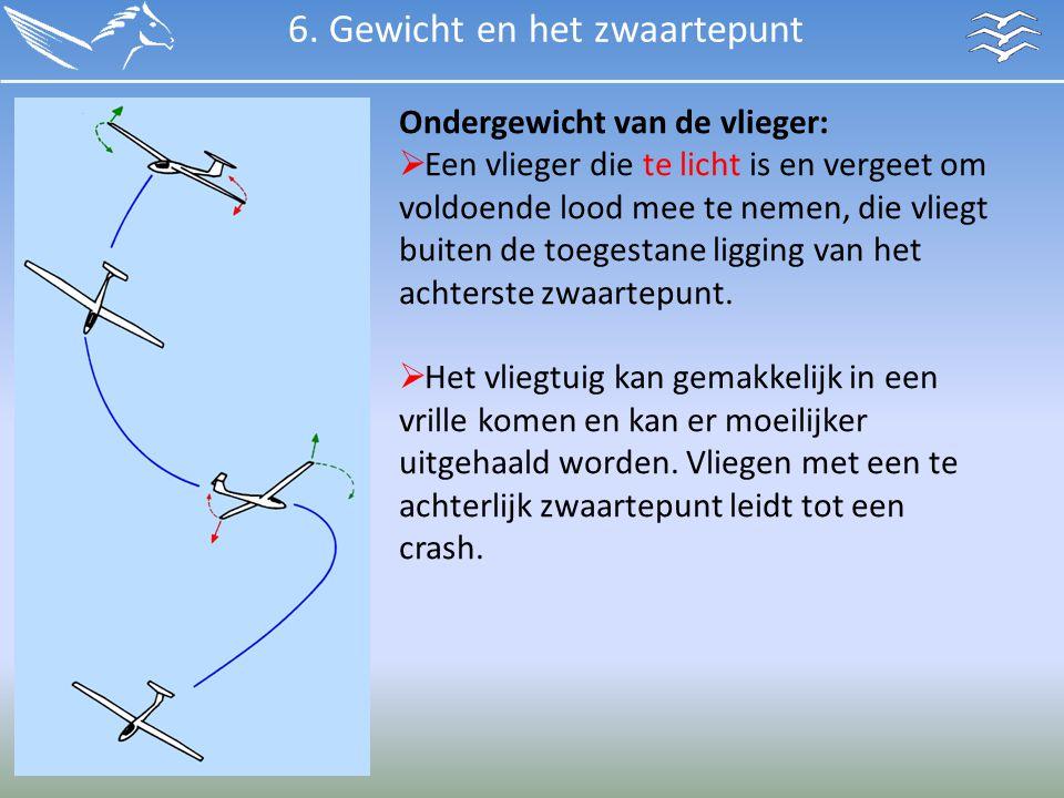Ondergewicht van de vlieger:  Een vlieger die te licht is en vergeet om voldoende lood mee te nemen, die vliegt buiten de toegestane ligging van het