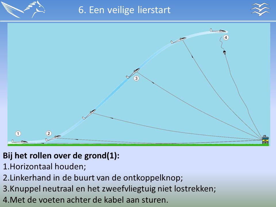 6. Een veilige lierstart Bij het rollen over de grond(1): 1.Horizontaal houden; 2.Linkerhand in de buurt van de ontkoppelknop; 3.Knuppel neutraal en h