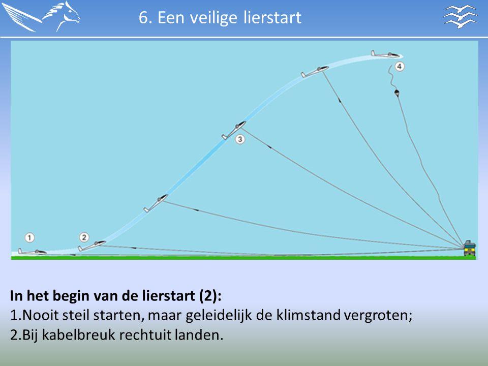 6. Een veilige lierstart In het begin van de lierstart (2): 1.Nooit steil starten, maar geleidelijk de klimstand vergroten; 2.Bij kabelbreuk rechtuit