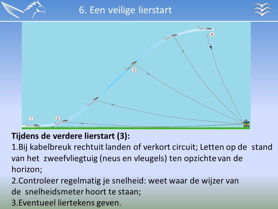 6. Een veilige lierstart Tijdens de verdere lierstart (3): 1.Bij kabelbreuk rechtuit landen of verkort circuit; Letten op de stand van het zweefvliegt