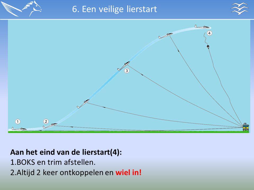 6. Een veilige lierstart Aan het eind van de lierstart(4): 1.BOKS en trim afstellen. 2.Altijd 2 keer ontkoppelen en wiel in!