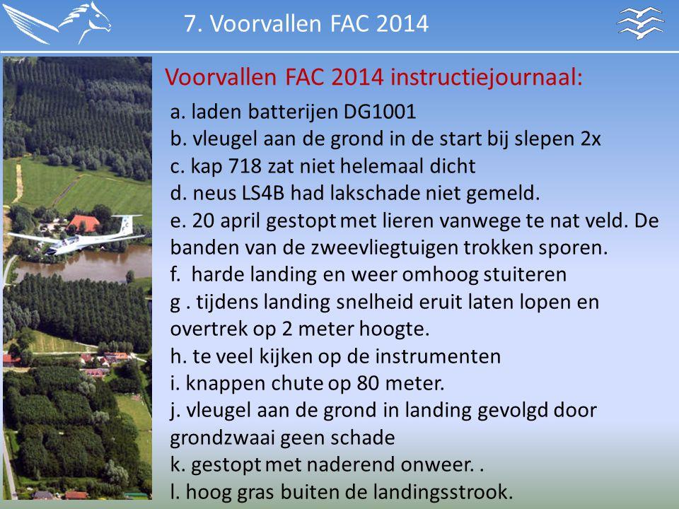 Voorvallen FAC 2014 instructiejournaal: a. laden batterijen DG1001 b. vleugel aan de grond in de start bij slepen 2x c. kap 718 zat niet helemaal dich