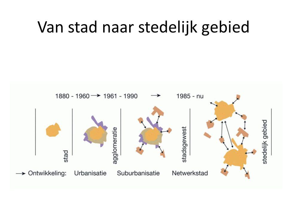 Urbanisatie, Suburbanisatie, Re-urbanisatie