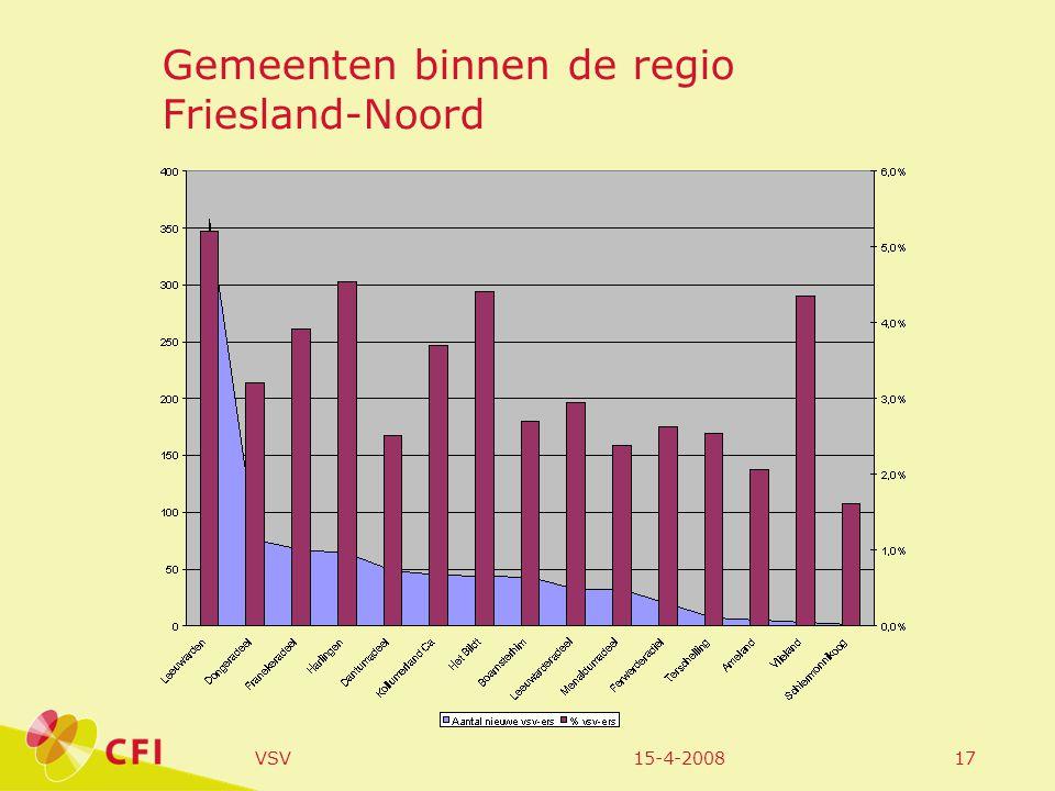 15-4-2008VSV17 Gemeenten binnen de regio Friesland-Noord
