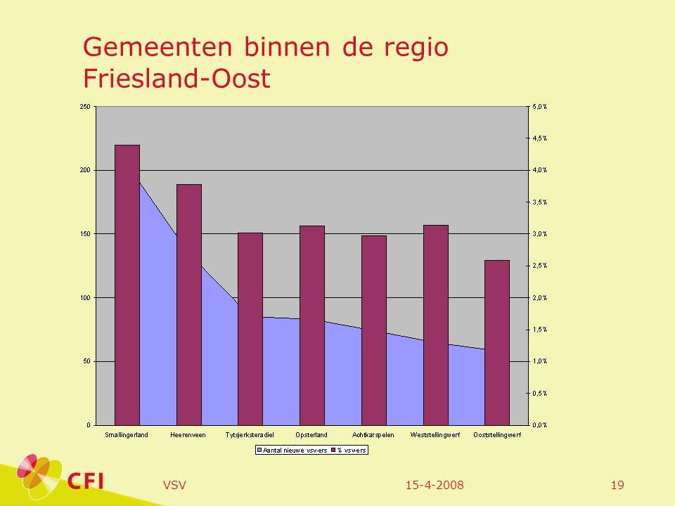 15-4-2008VSV19 Gemeenten binnen de regio Friesland-Oost