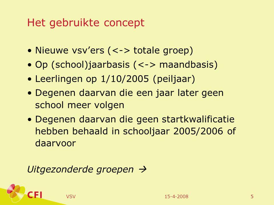 15-4-2008VSV55 Het gebruikte concept Nieuwe vsv'ers ( totale groep) Op (school)jaarbasis ( maandbasis) Leerlingen op 1/10/2005 (peiljaar) Degenen daar