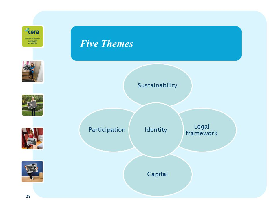 23 Five Themes Sustainability Legal framework Capital Participation Identity
