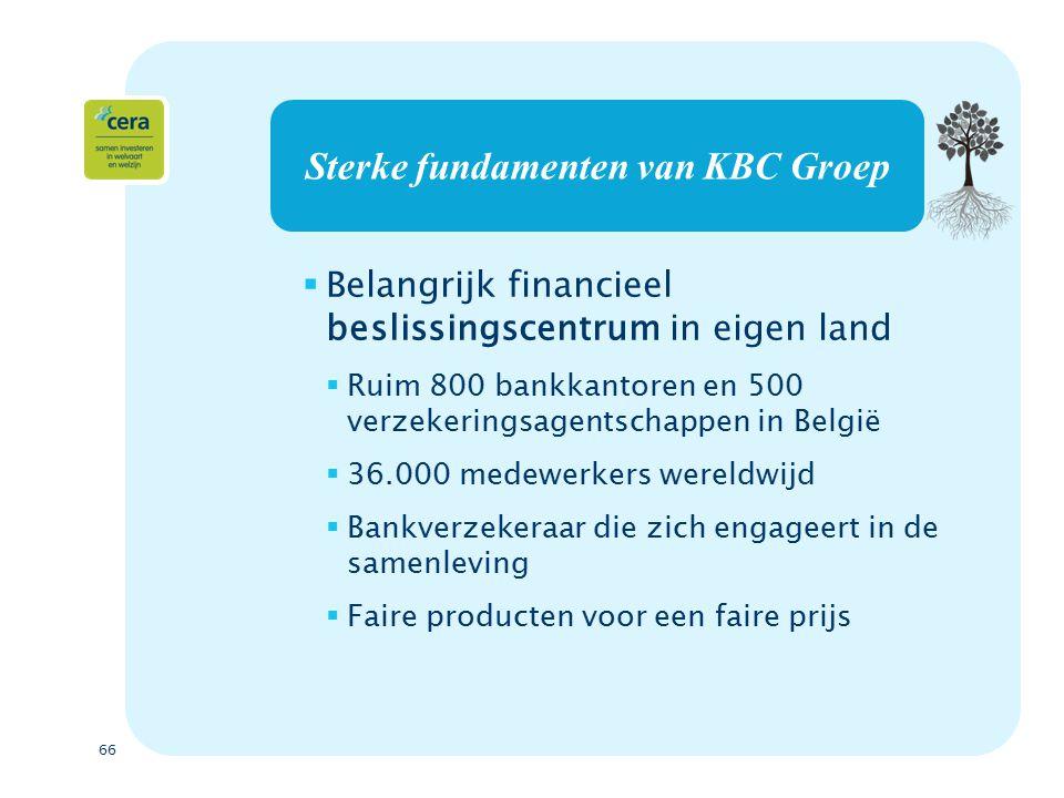 66 Sterke fundamenten van KBC Groep  Belangrijk financieel beslissingscentrum in eigen land  Ruim 800 bankkantoren en 500 verzekeringsagentschappen in België  36.000 medewerkers wereldwijd  Bankverzekeraar die zich engageert in de samenleving  Faire producten voor een faire prijs