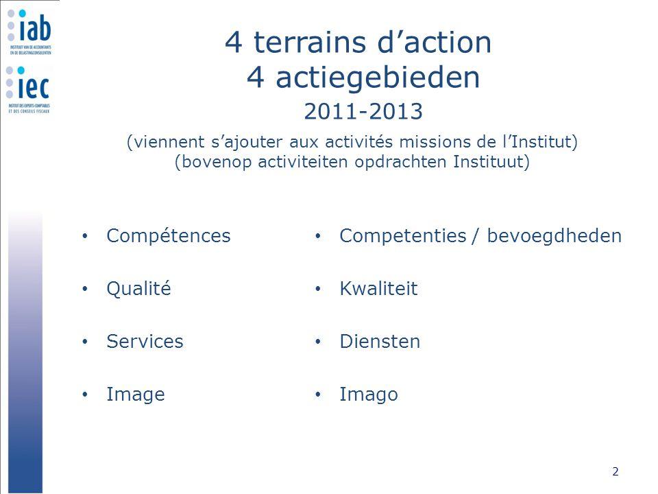 4 terrains d'action 4 actiegebieden 2011-2013 Compétences Qualité Services Image 2 Competenties / bevoegdheden Kwaliteit Diensten Imago (viennent s'aj