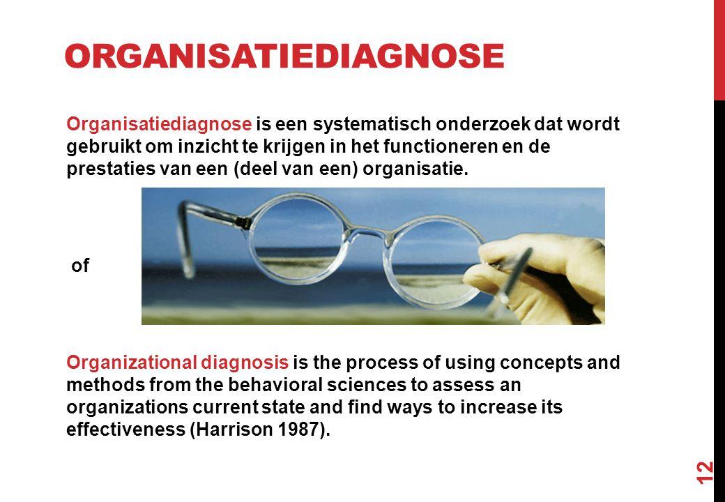 ORGANISATIEDIAGNOSE Organisatiediagnose is een systematisch onderzoek dat wordt gebruikt om inzicht te krijgen in het functioneren en de prestaties va