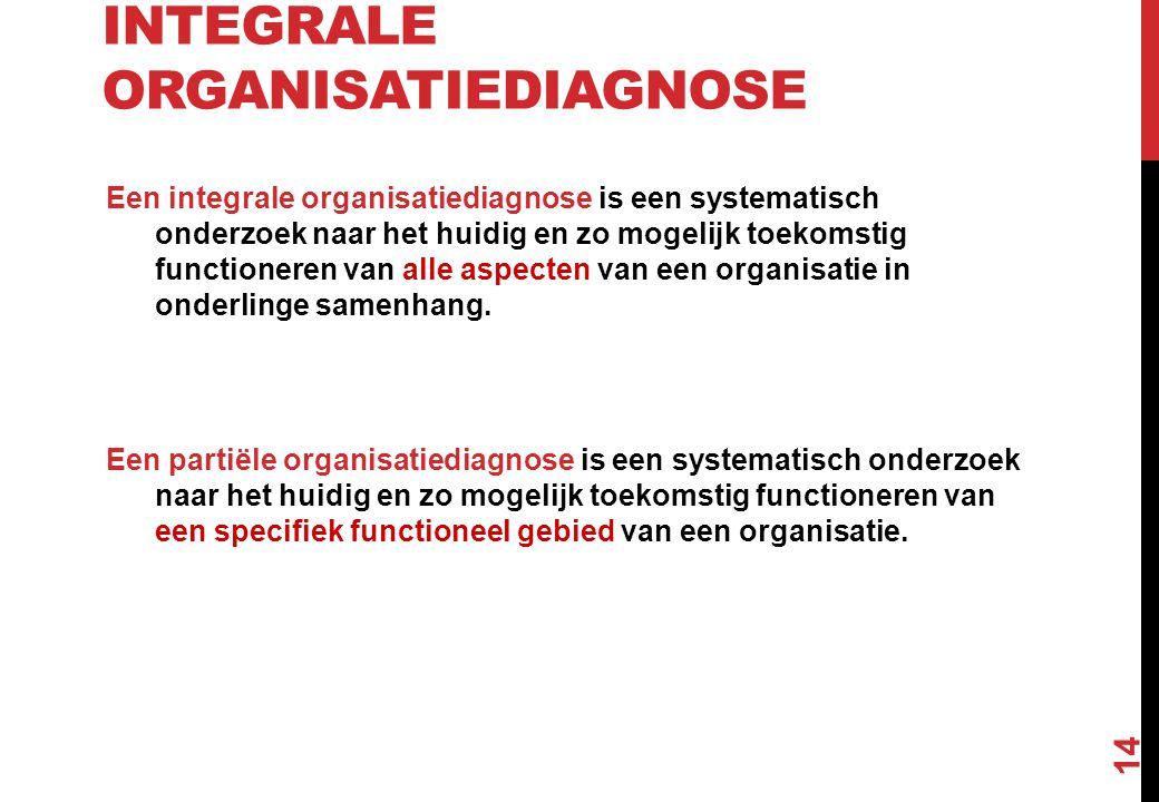 INTEGRALE ORGANISATIEDIAGNOSE Een integrale organisatiediagnose is een systematisch onderzoek naar het huidig en zo mogelijk toekomstig functioneren v